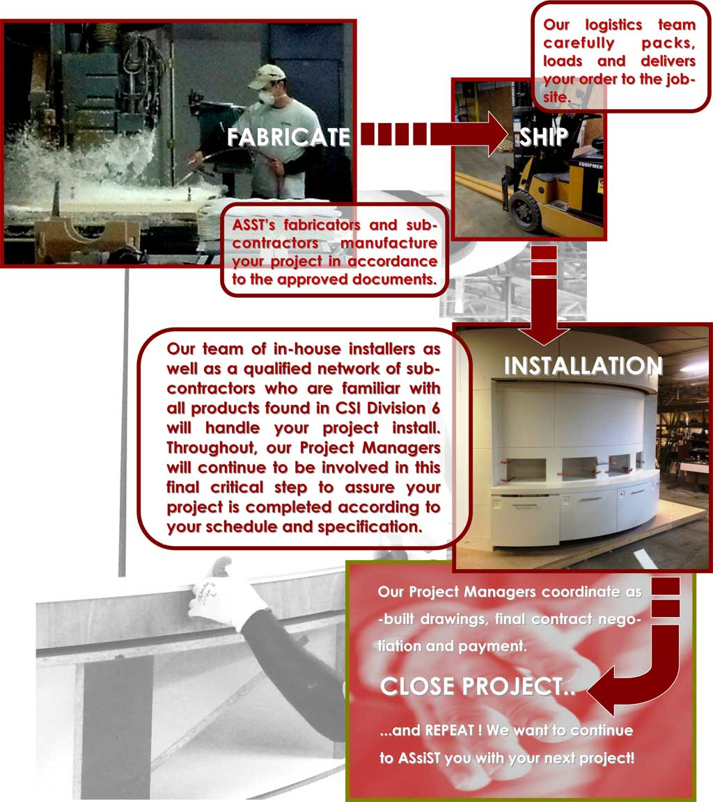solid-surface-casework-process-2